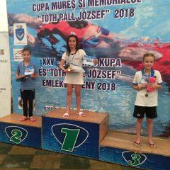 """Înot: Lorena Otvoș și Mezdrea Banu Alexandru, medalii de aur la concursul internațional """"Cupa Mureș"""""""