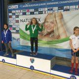 Înot: Două medalii pentru Clubul Sportiv Tibi în Ungaria