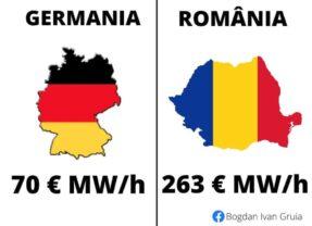 """""""Românii au ajuns """"bogații"""" Europei, plătind la energie prețuri de aproape 4 ori mai mari decât nemții!"""""""